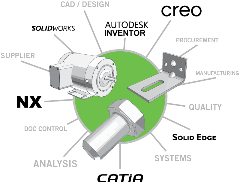 ReUse Engineering Parts Powered by Rich-Data. Save engineering and procurement costs by reusing existing parts rather than introducing new ones.