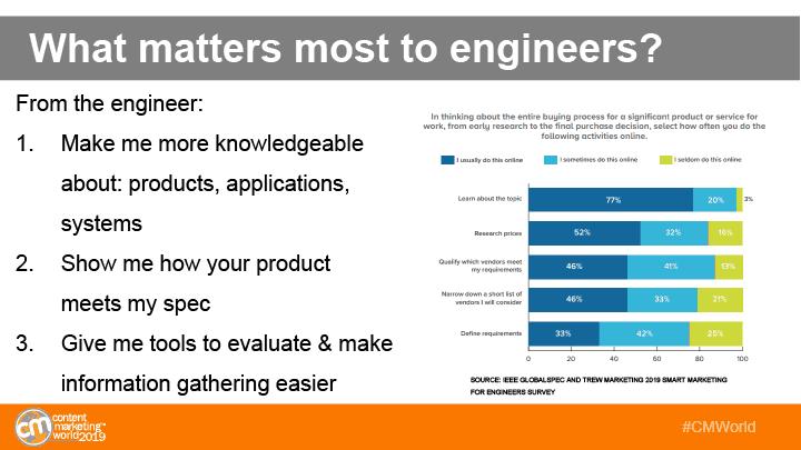 what matters most to engineers, lara schneider