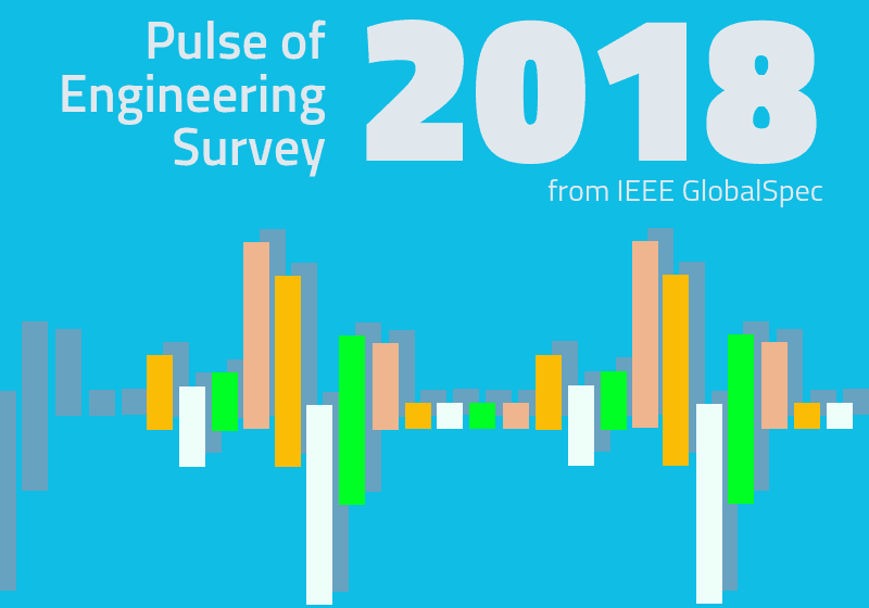 6 Insights for Manufacturers from IEEE GlobalSpec's 2018 Pulse of Engineering Survey
